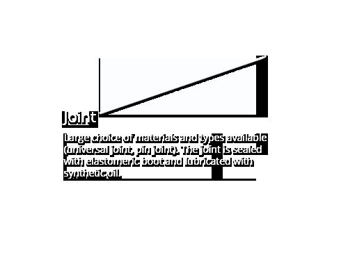 Joint - Sydex Pump